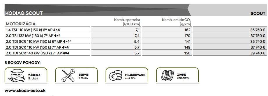 Cenník Škoda Kodiaq Scout