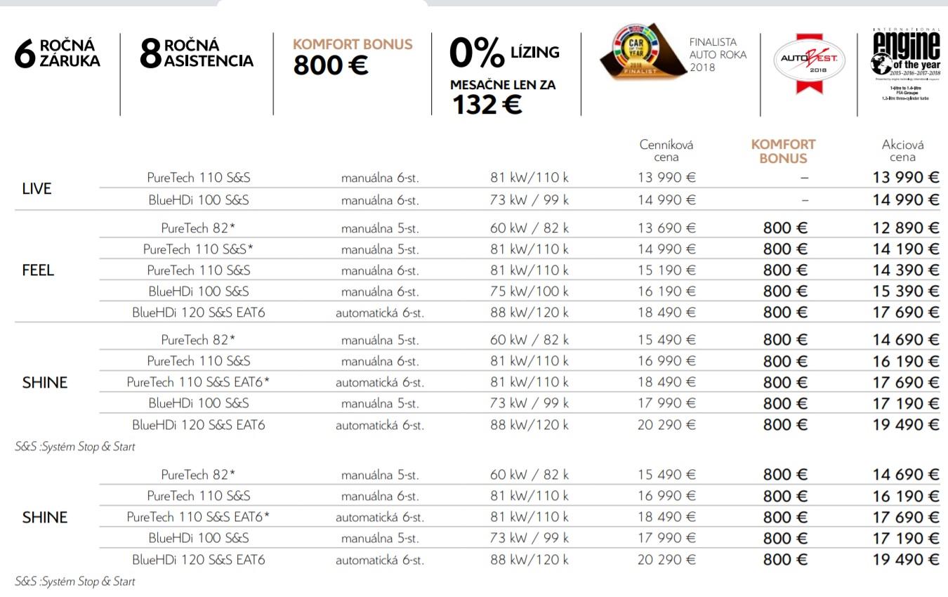 Cenník Citroen C3 Aircross